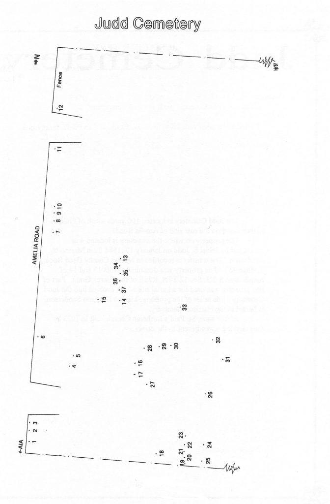 Judd Cemetery Layout