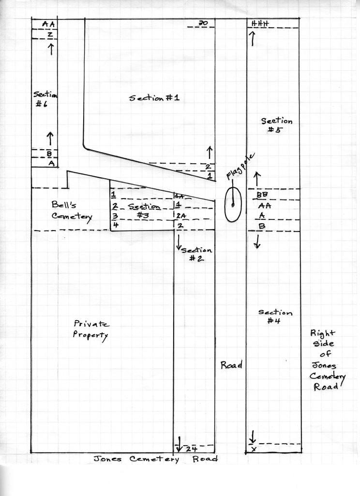 Jones Cemetery Layout - Callahan